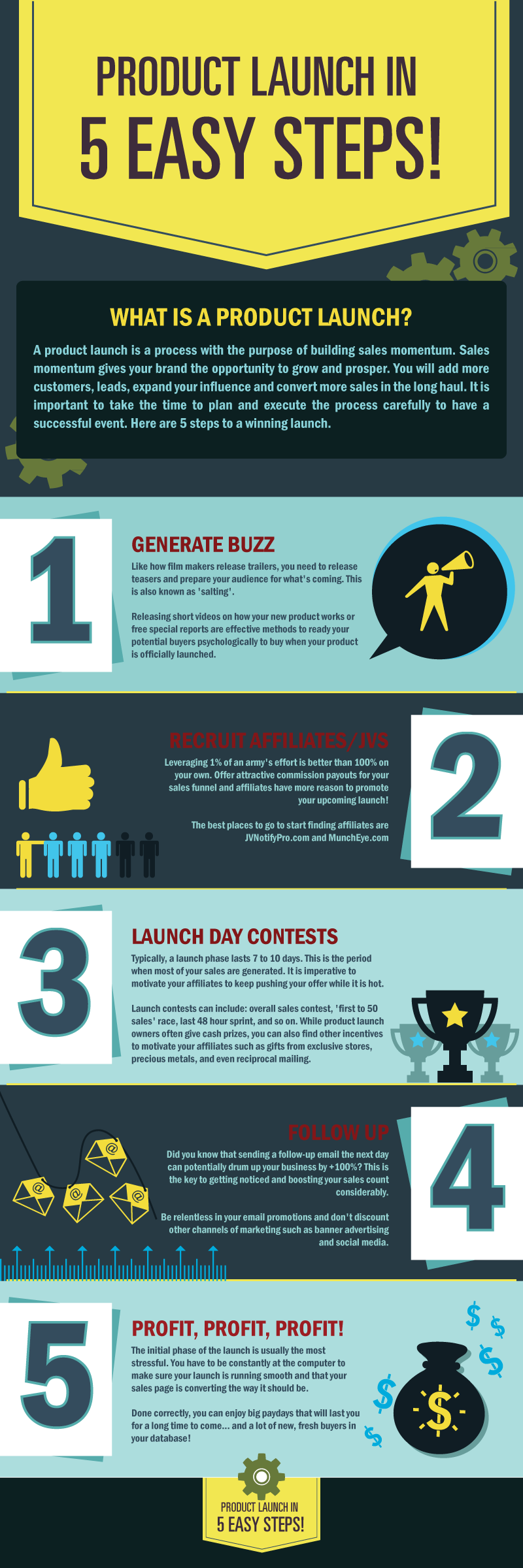01---Product-Launch-in-5-Easy-Steps